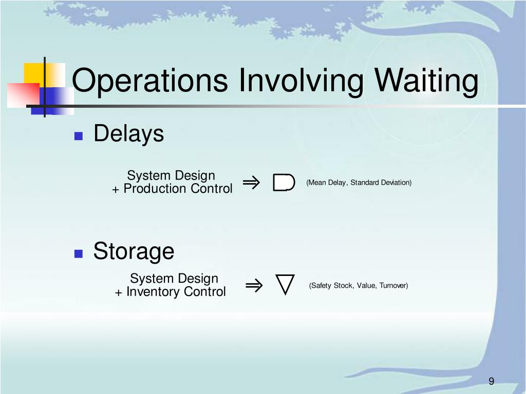 Operations Involving Waiting