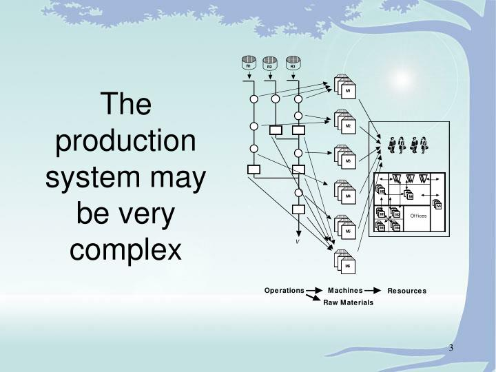 The production system may be very complex