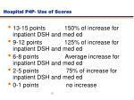 hospital p4p use of scores