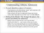 understanding athletic admission