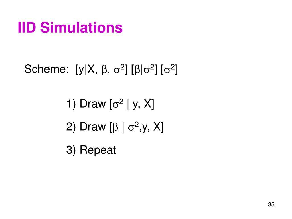 IID Simulations