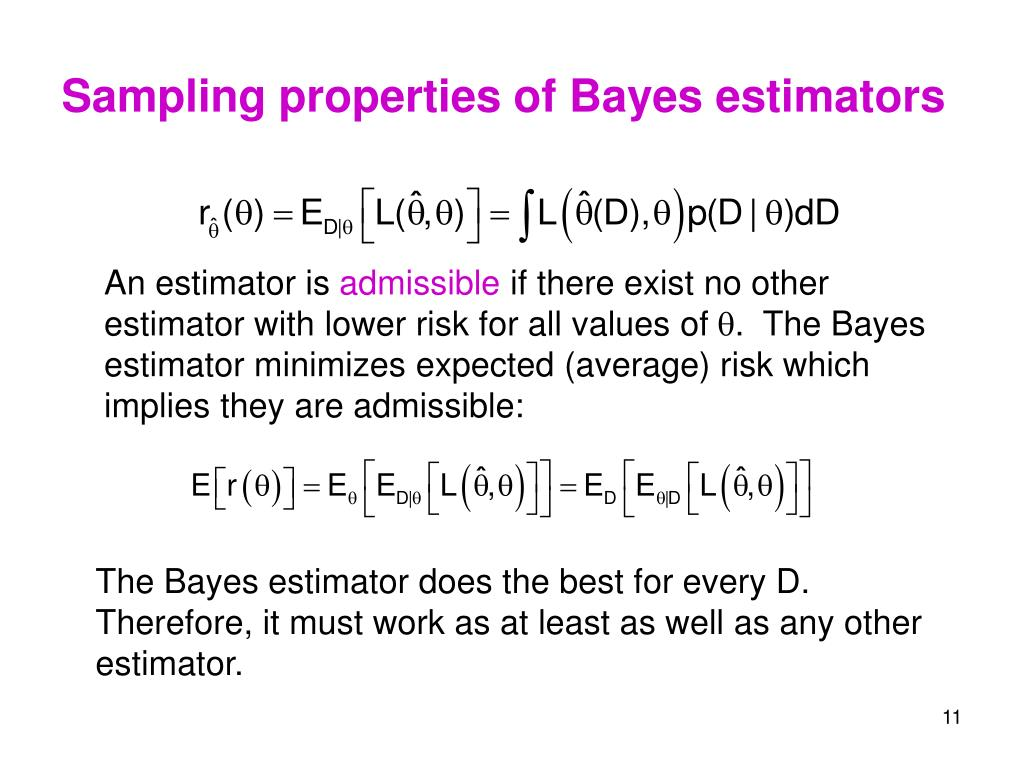 Sampling properties of Bayes estimators