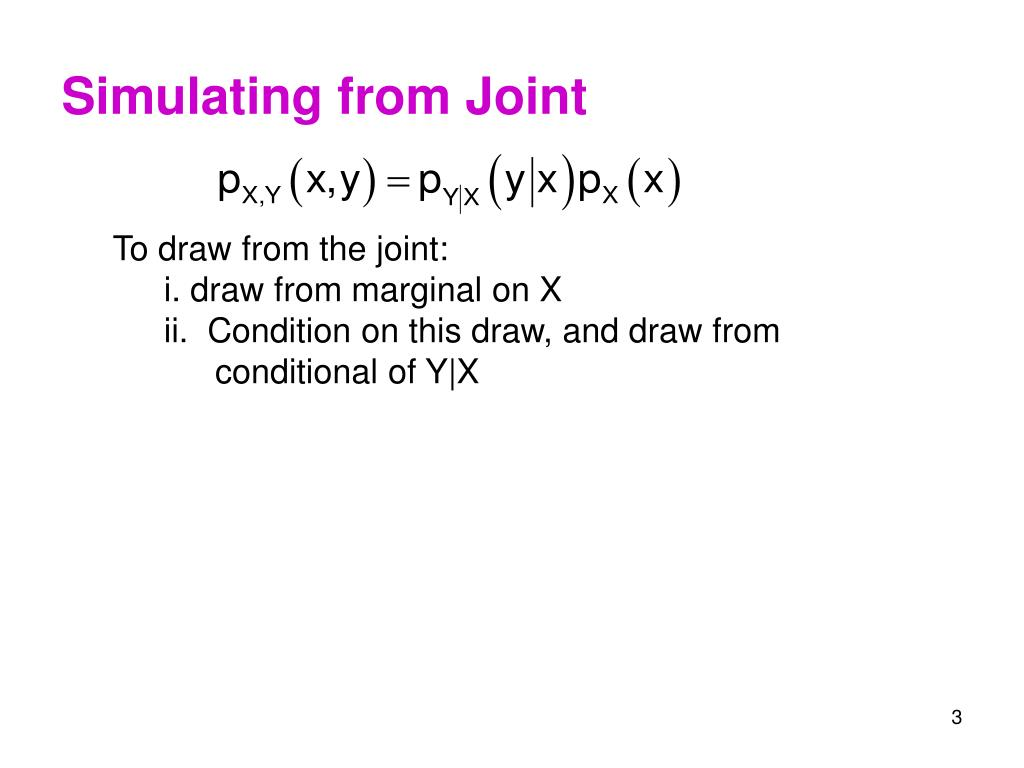 Simulating from Joint