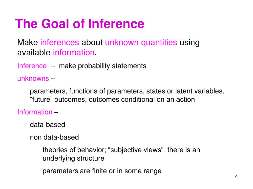 The Goal of Inference