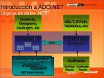 introducci n a ado net objetos de datos net