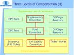 three levels of compensation 4