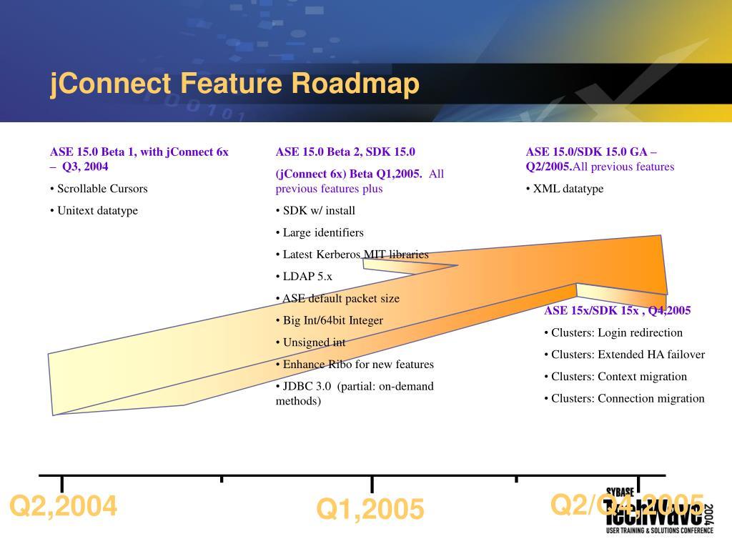 jConnect Feature Roadmap