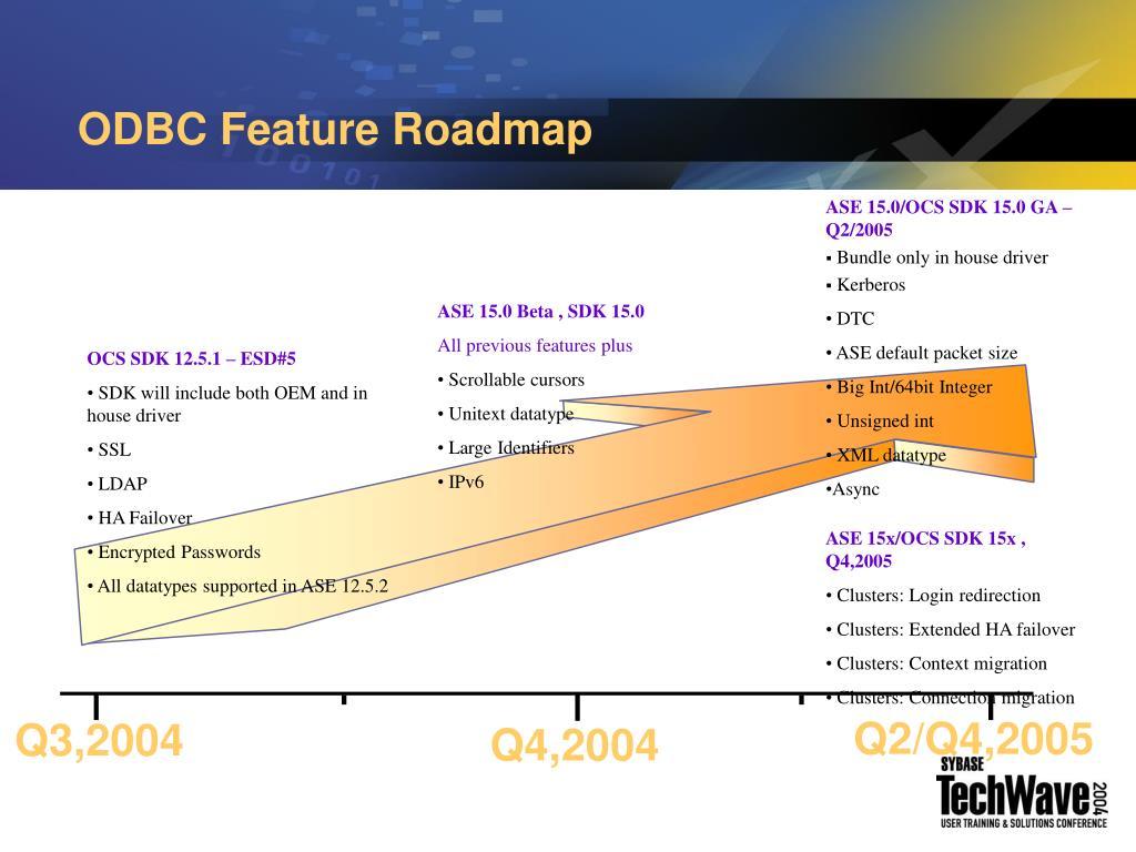 ODBC Feature Roadmap