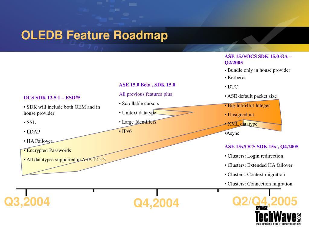 OLEDB Feature Roadmap
