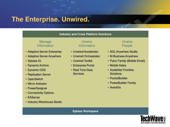 The enterprise unwired3