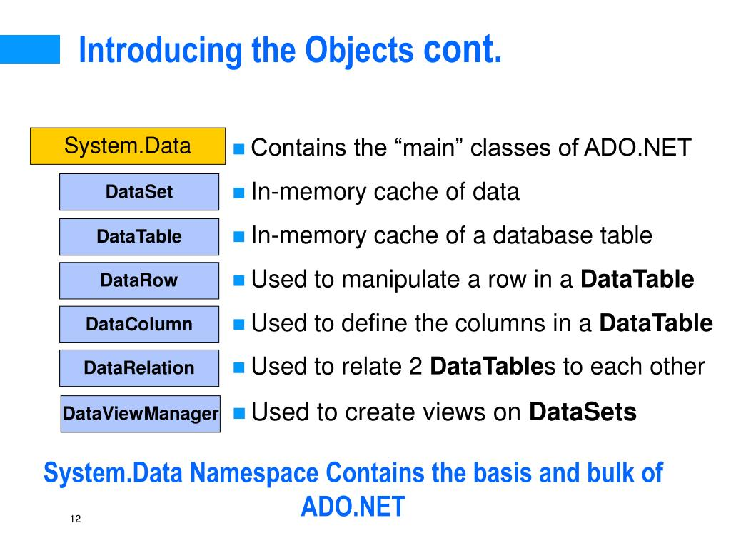 PPT - Introduction to ADO NET PowerPoint Presentation - ID