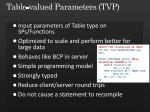 table valued parameters tvp