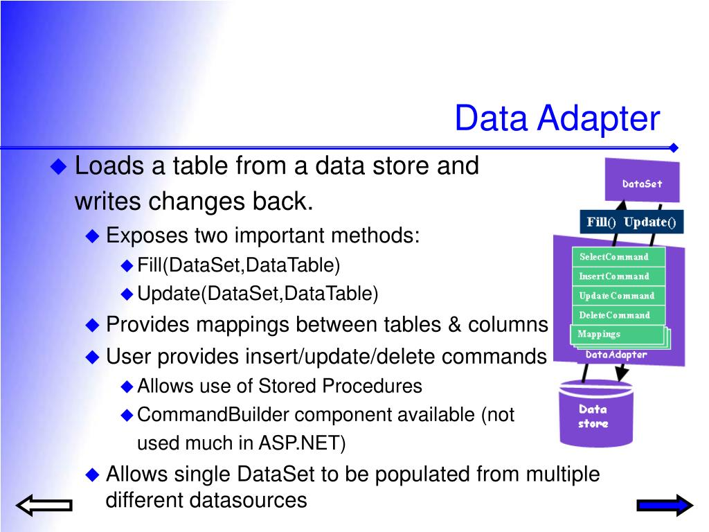 Data Adapter