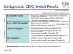 background cioq switch results