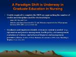 a paradigm shift is underway in graduate education in nursing8