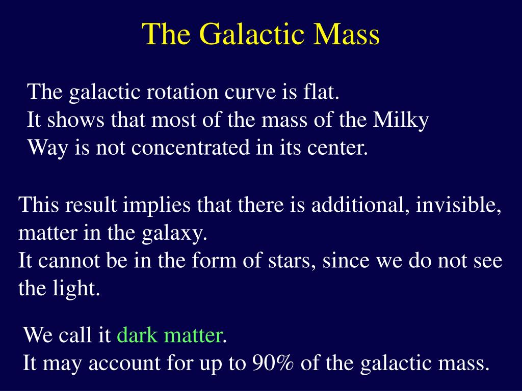 The Galactic Mass