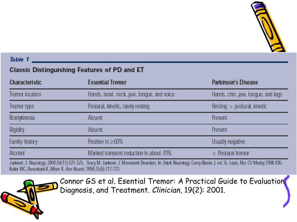 Connor GS et al. Esential Tremor: A Practical Guide to Evaluation,