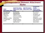 correspondence between attachment styles79