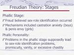 freudian theory stages29