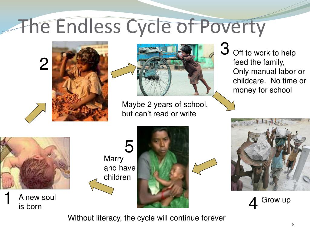 The Endless Cycle of Poverty