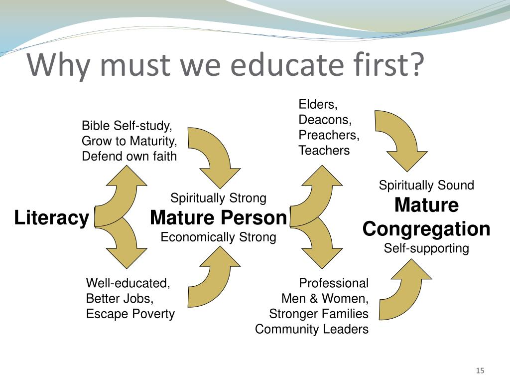 Why must we educate first?