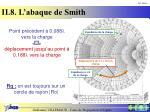 180 smith