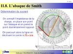 186 smith