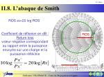 192 smith