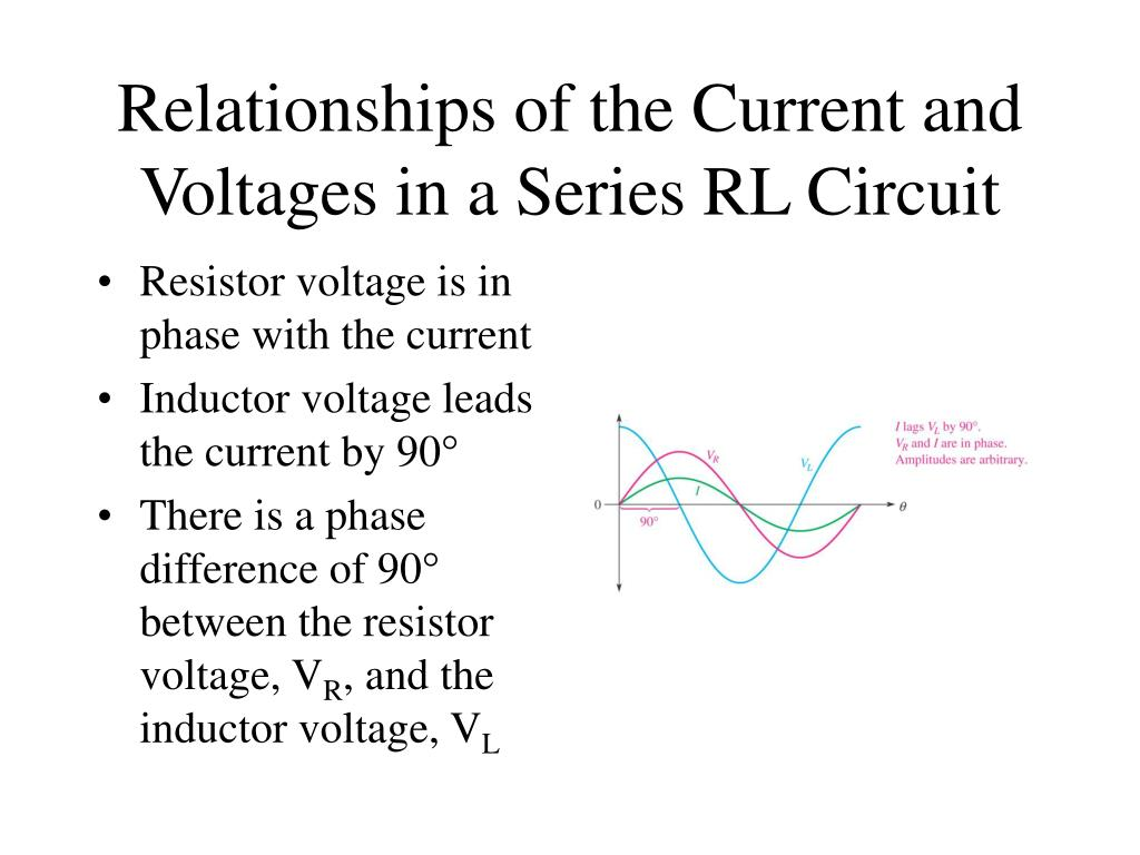 Relationships of the Current and Voltages in a Series RL Circuit