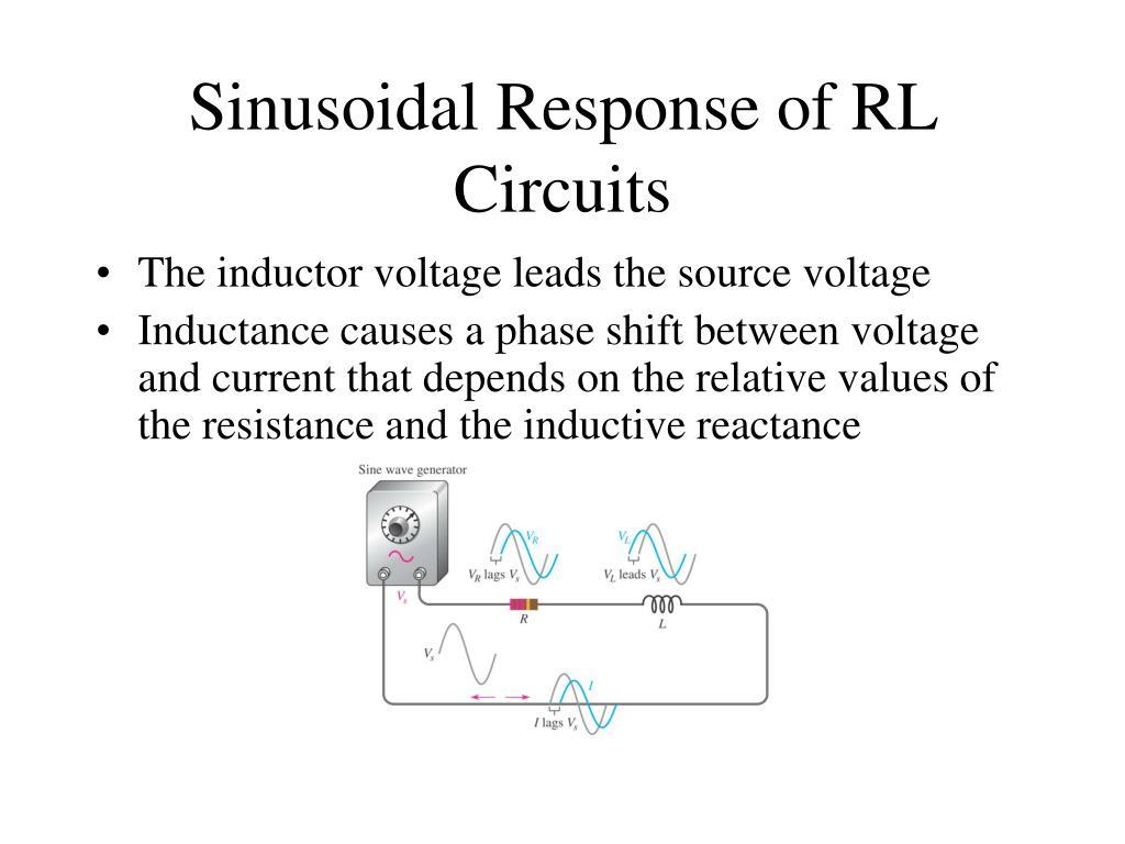 Sinusoidal Response of RL Circuits