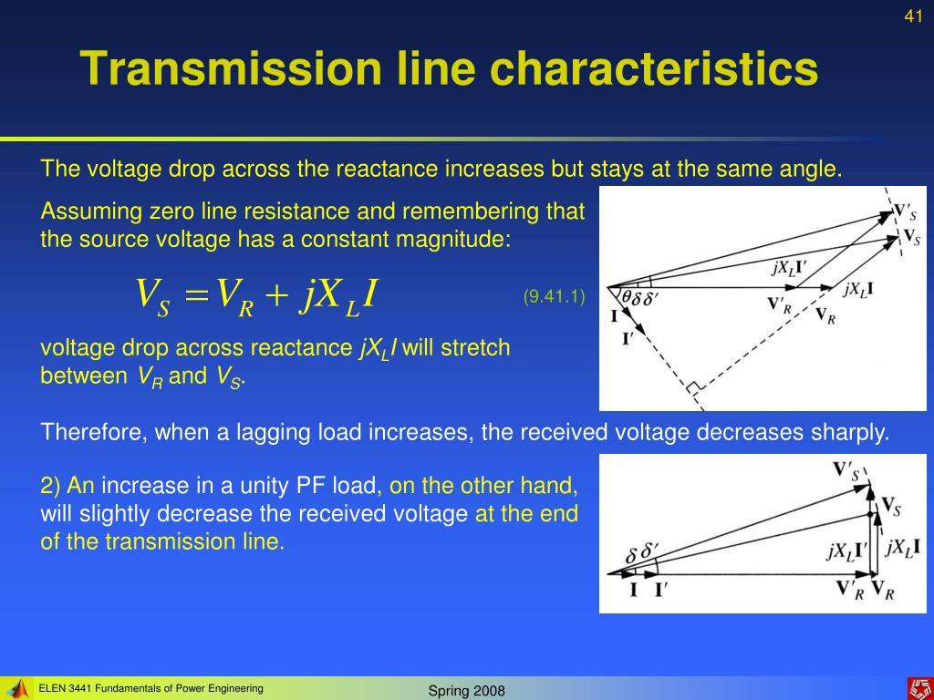 Transmission line characteristics