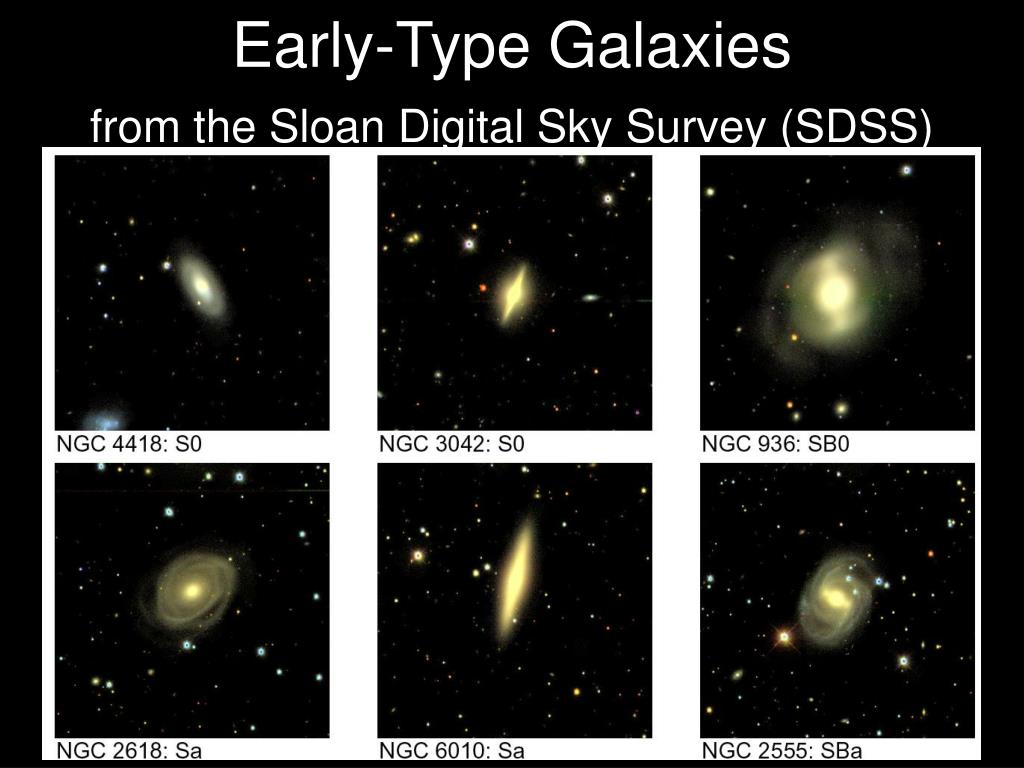Early-Type Galaxies