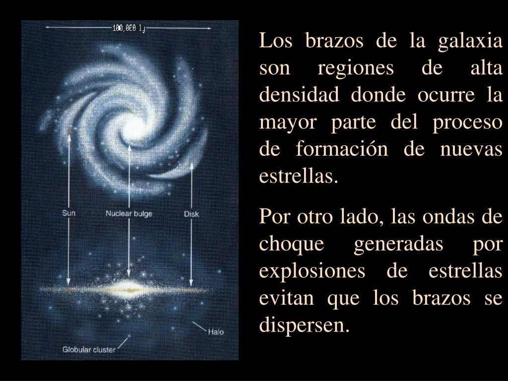 Los brazos de la galaxia son regiones de alta densidad donde ocurre la mayor parte del proceso de formación de nuevas estrellas.