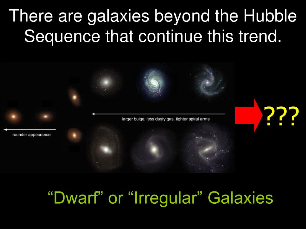 There are galaxies beyond the Hubble Sequence that continue this trend.