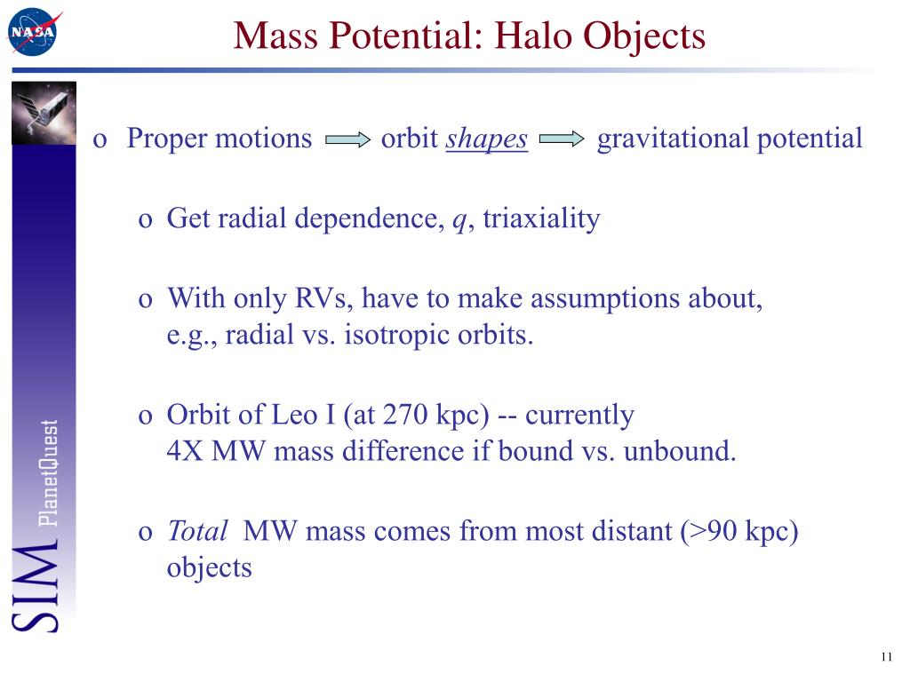 Mass Potential: Halo Objects