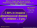 effect in target age group invasive pneumococcal disease rates in children 3 years abcs 1998 200345