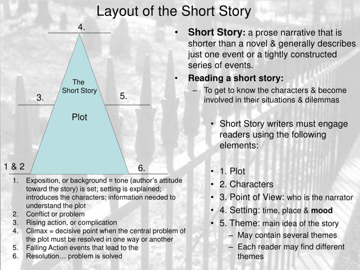 layout of the short story n.