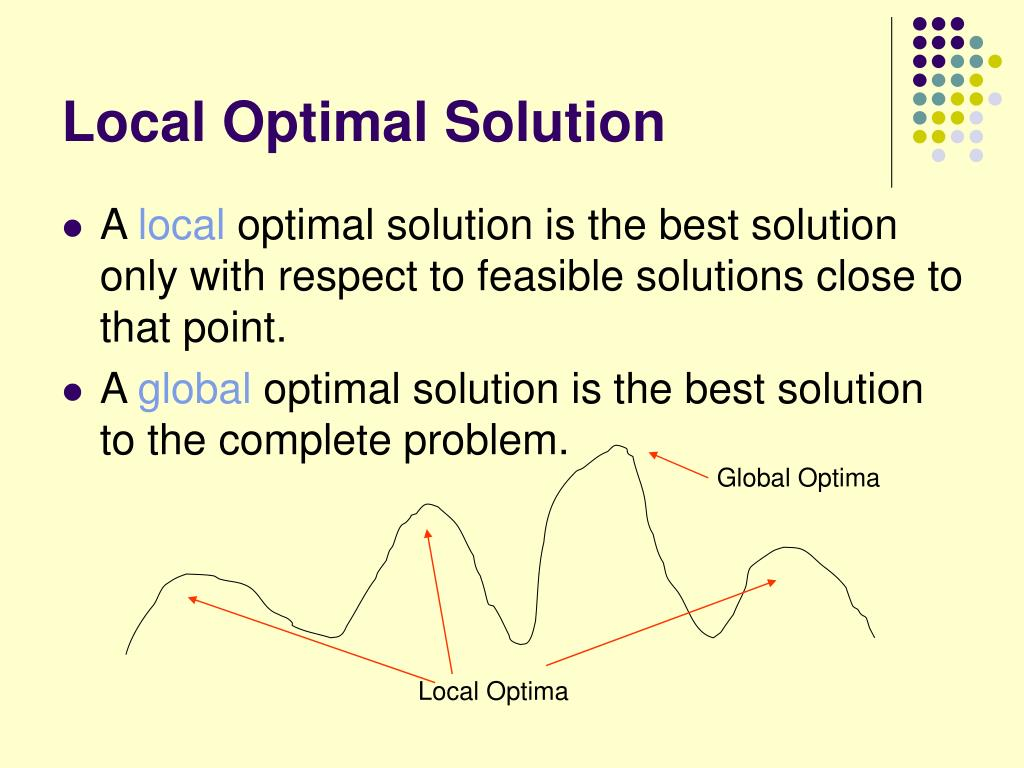 Local Optimal Solution