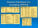 general hardware co including office