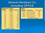 general hardware co including office4