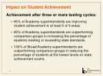impact on student achievement