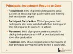 principals investment results to date