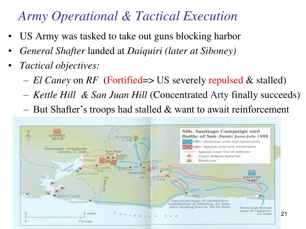 Army Operational & Tactical Execution