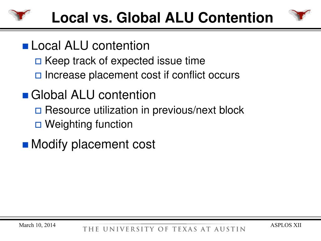 Local vs. Global ALU Contention