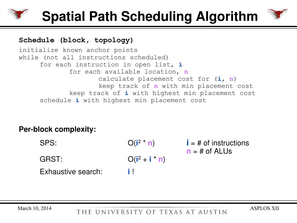 Spatial Path Scheduling Algorithm