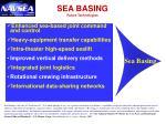 sea basing future technologies