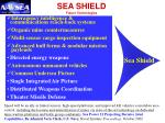sea shield future technologies