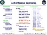 active reserve commands