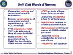 unit visit words themes