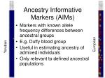 ancestry informative markers aims